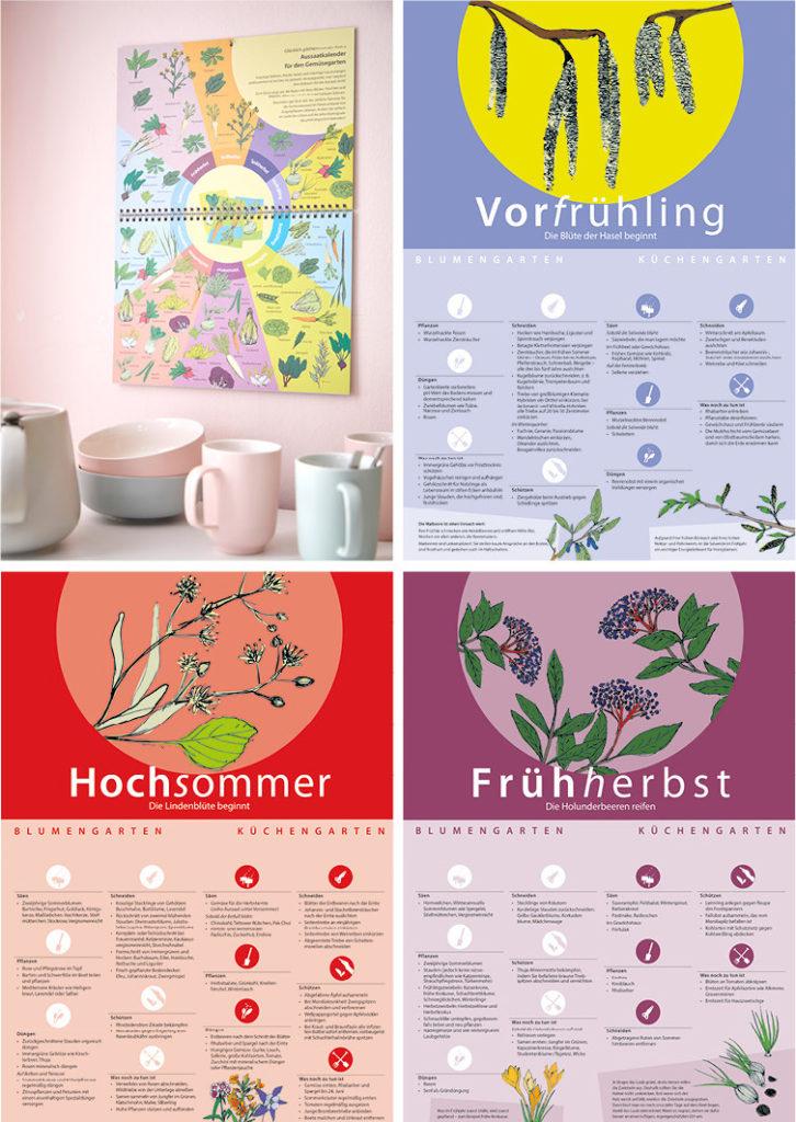 Der Phänologische Gartenkalender für die Wand